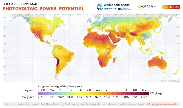 Global photovoltaic power potential